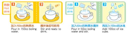 熱飲:加入150cc熱開水,攪拌後即可飲用。 冷飲:加入50CC的熱開水攪拌,再加入100cc的冰塊